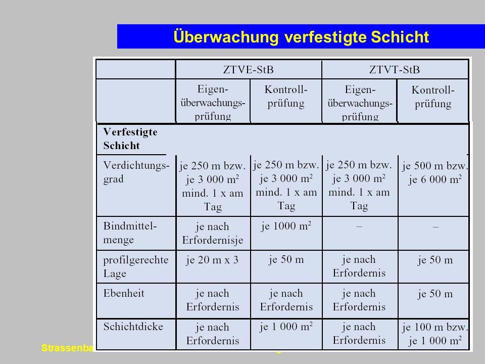 StrassenbaulaborBodenbehandlung54 Überwachung verfestigte Schicht