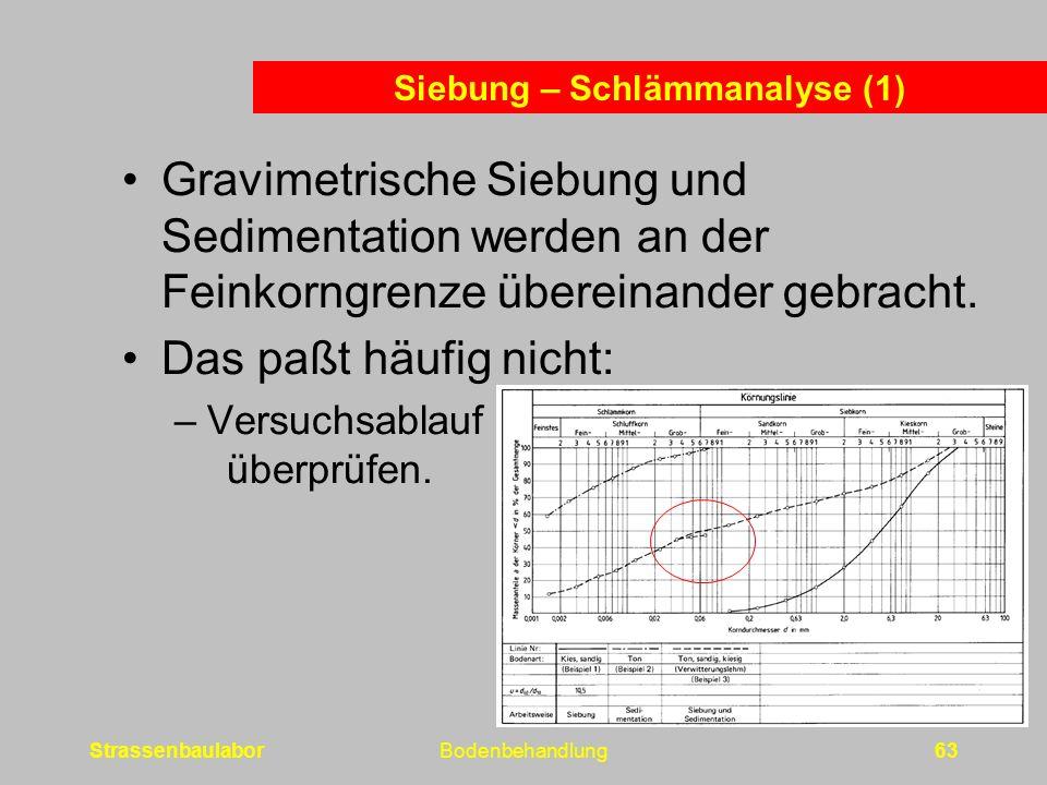 Gravimetrische Siebung und Sedimentation werden an der Feinkorngrenze übereinander gebracht.