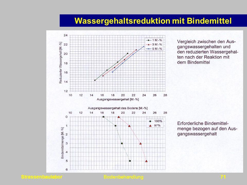 StrassenbaulaborBodenbehandlung71 Wassergehaltsreduktion mit Bindemittel