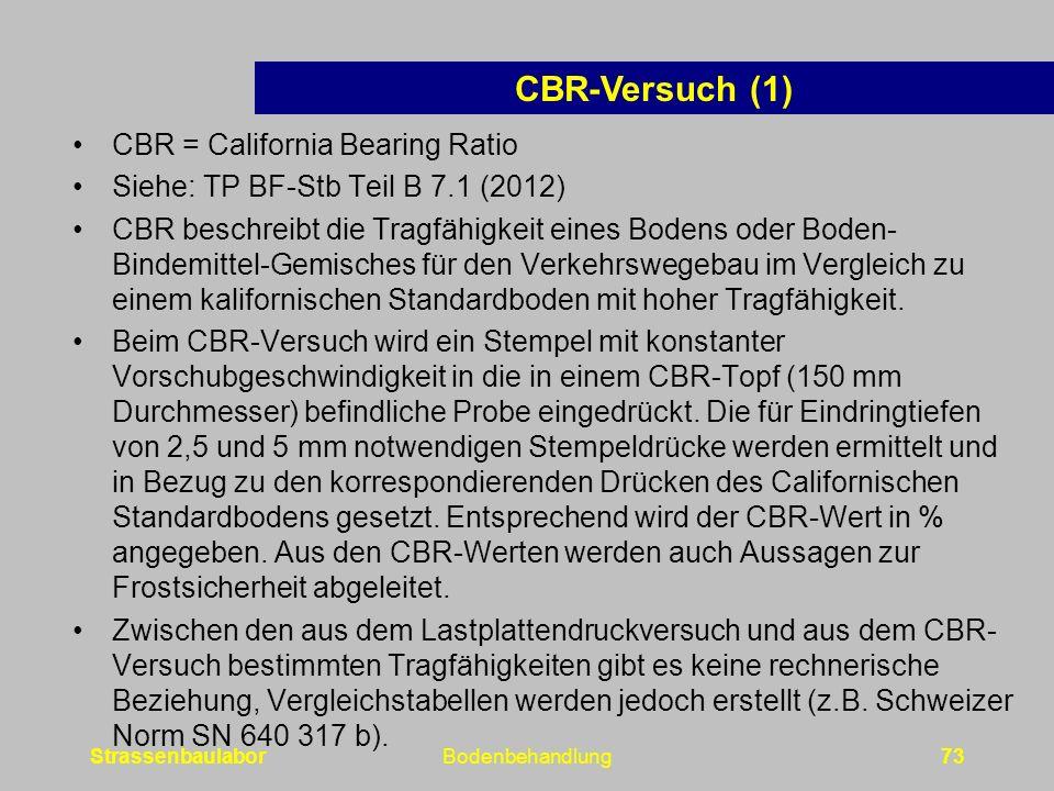 CBR = California Bearing Ratio Siehe: TP BF-Stb Teil B 7.1 (2012) CBR beschreibt die Tragfähigkeit eines Bodens oder Boden- Bindemittel-Gemisches für den Verkehrswegebau im Vergleich zu einem kalifornischen Standardboden mit hoher Tragfähigkeit.