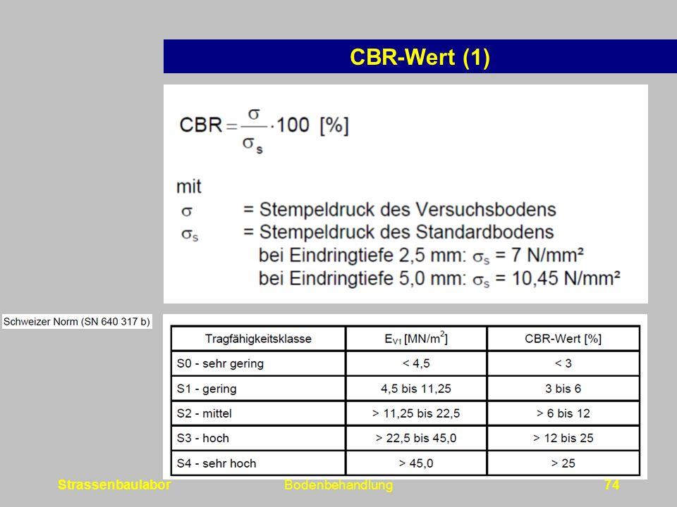 StrassenbaulaborBodenbehandlung74 CBR-Wert (1)