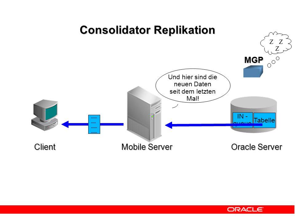 Consolidator Replikation MGP Und hier sind die neuen Daten seit dem letzten Mal!..............