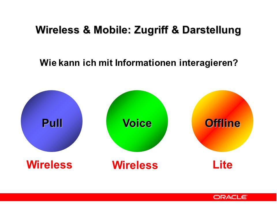 Wireless Lite Wireless & Mobile: Zugriff & Darstellung VoicePullOffline Wie kann ich mit Informationen interagieren