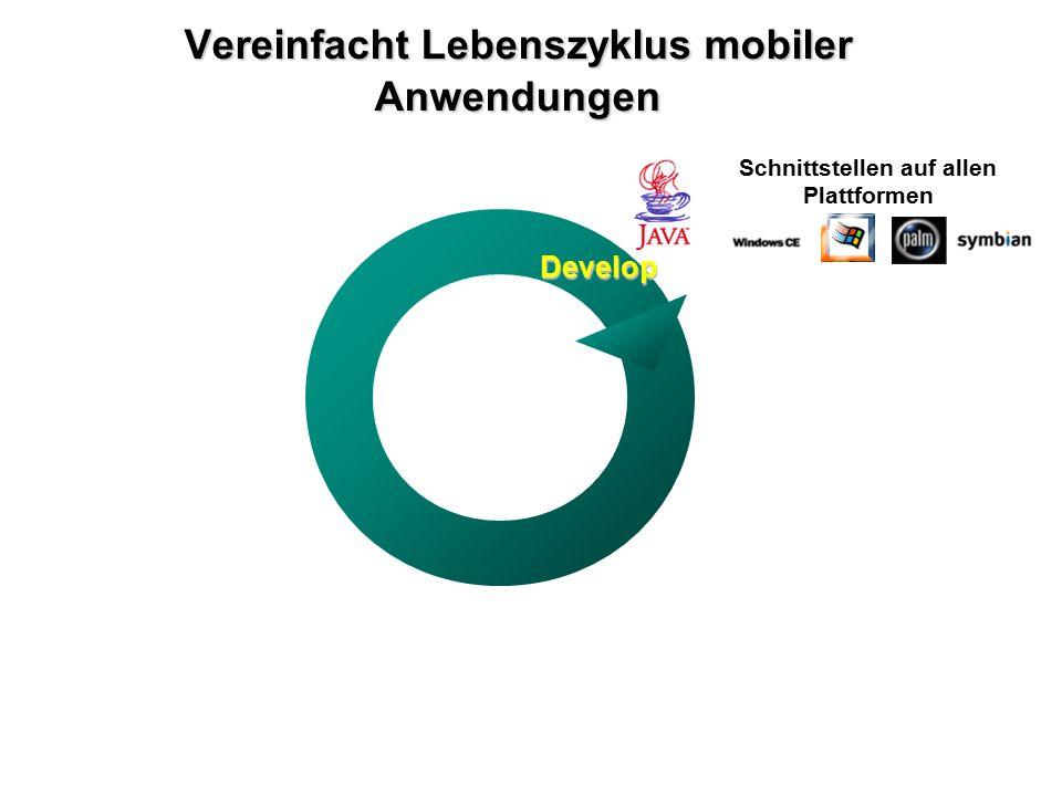 Vereinfacht Lebenszyklus mobiler Anwendungen Develop Schnittstellen auf allen Plattformen