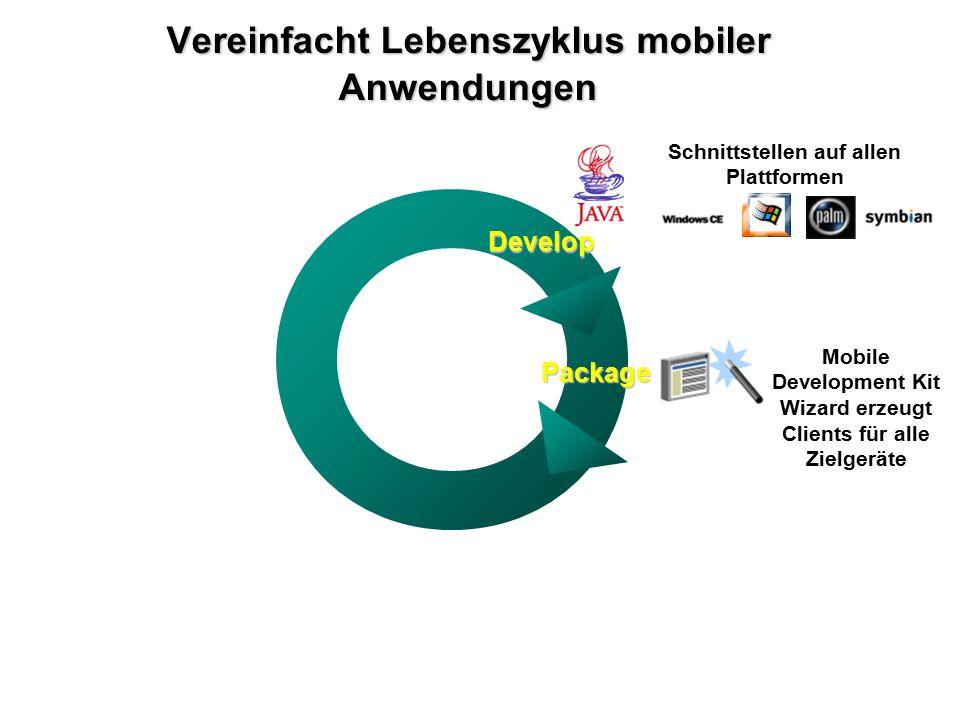 Mobile Development Kit Wizard erzeugt Clients für alle Zielgeräte Package Develop Schnittstellen auf allen Plattformen Vereinfacht Lebenszyklus mobiler Anwendungen
