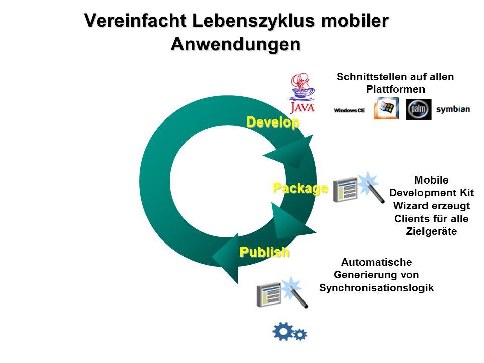 Automatische Generierung von Synchronisationslogik Publish Mobile Development Kit Wizard erzeugt Clients für alle Zielgeräte Package Develop Schnittstellen auf allen Plattformen Vereinfacht Lebenszyklus mobiler Anwendungen