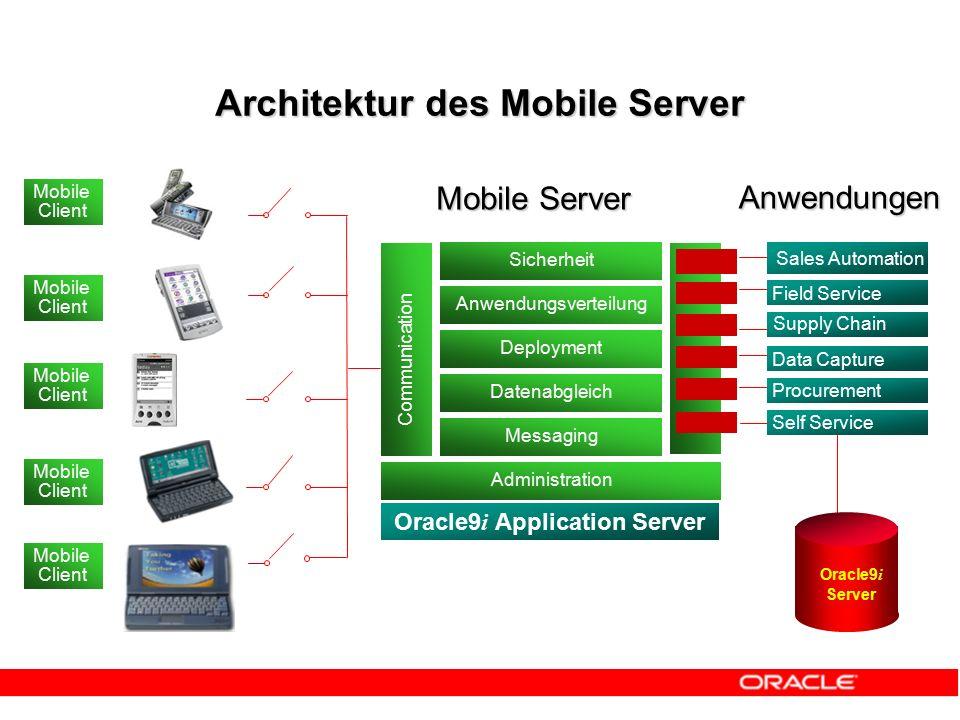 Mobile Client Anwendungen Daten Oracle Lite Datenbank JDBC Oracle9i Application Server M.S.