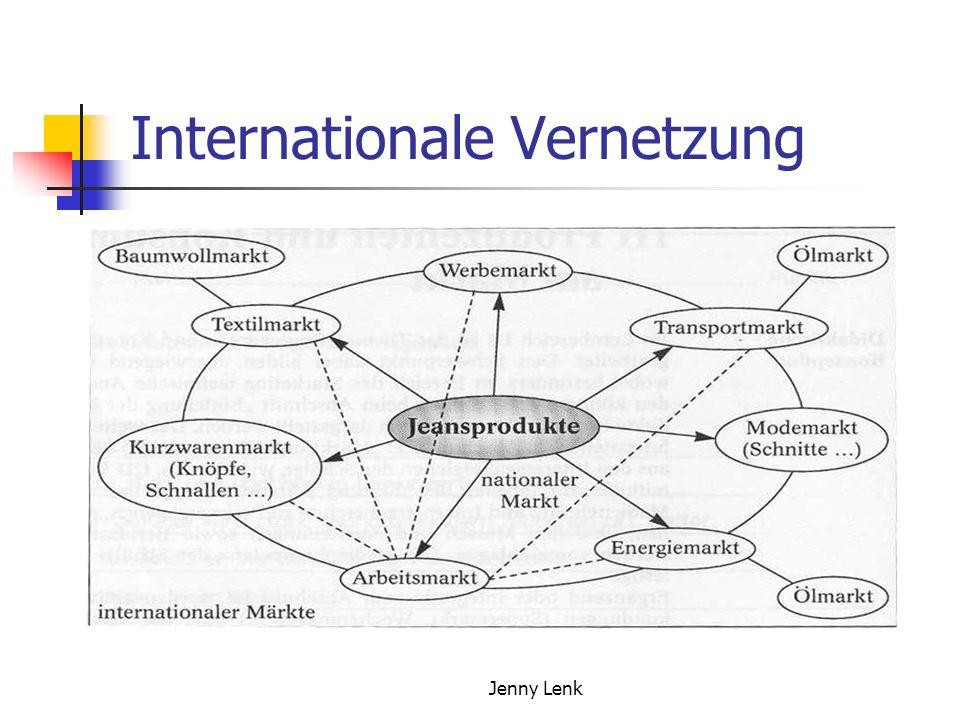 Jenny Lenk Internationale Vernetzung