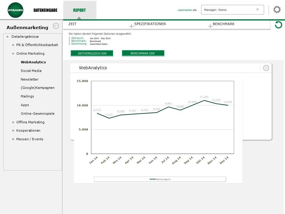 >Detailergebnisse >PR & Öffentlichkeitsarbeit >Online Marketing WebAnalytics Social Media Newsletter (Google)Kampagnen Mailings Apps Online-Gewinnspie