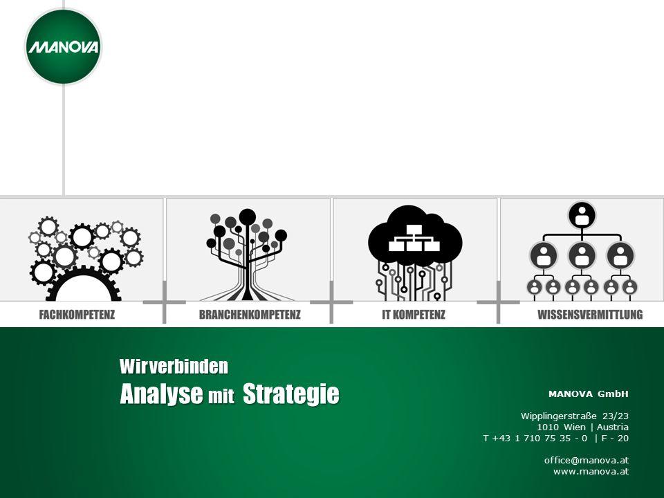 MANOVA GmbH Wipplingerstraße 23/23 1010 Wien | Austria T +43 1 710 75 35 - 0 | F - 20 office@manova.at www.manova.at Wir verbinden Analyse mit Strategie