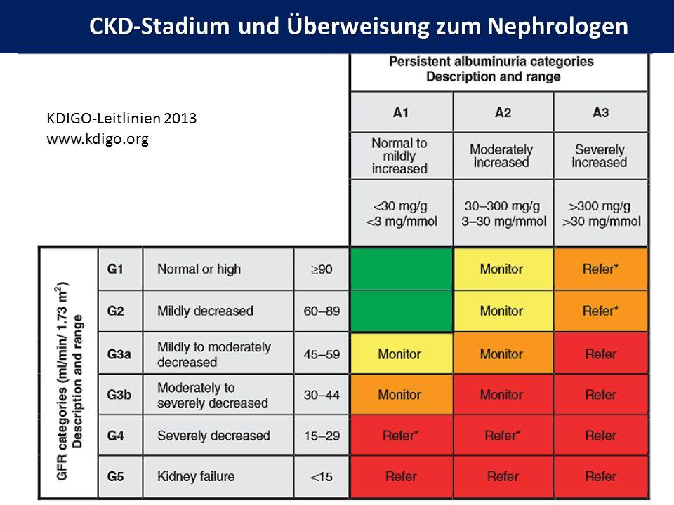 CKD-Stadium und Überweisung zum Nephrologen KDIGO-Leitlinien 2013 www.kdigo.org