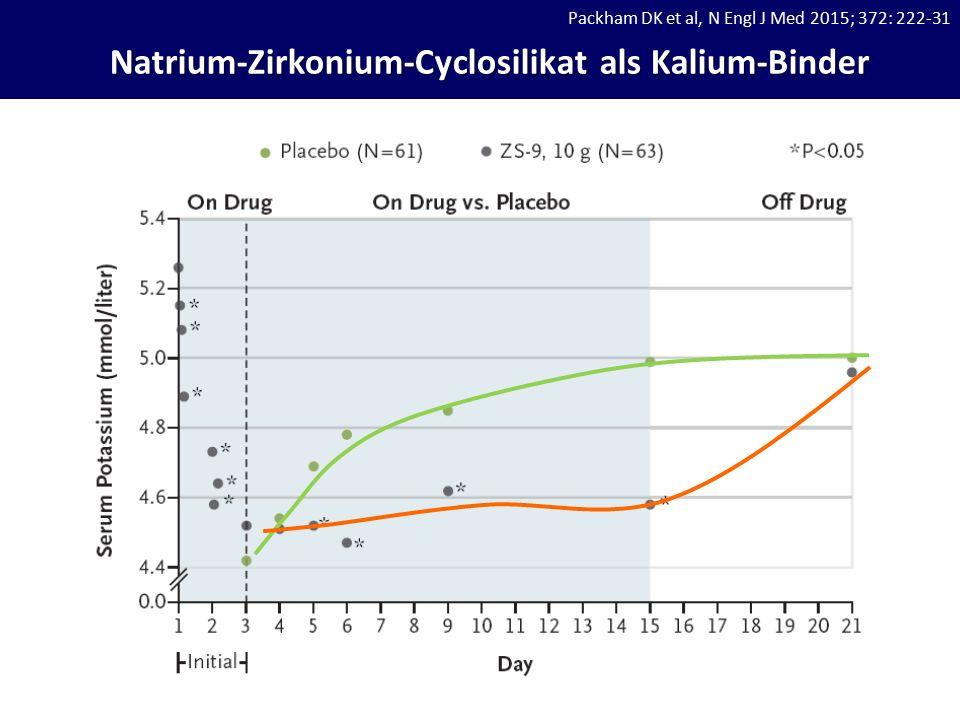 Packham DK et al, N Engl J Med 2015; 372: 222-31 Natrium-Zirkonium-Cyclosilikat als Kalium-Binder
