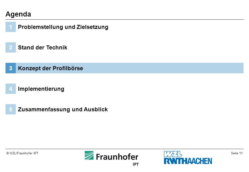 Seite 11© WZL/Fraunhofer IPT Zusammenfassung und Ausblick5 Implementierung4 Konzept der Profilbörse3 Stand der Technik2 Problemstellung und Zielsetzung1 Agenda