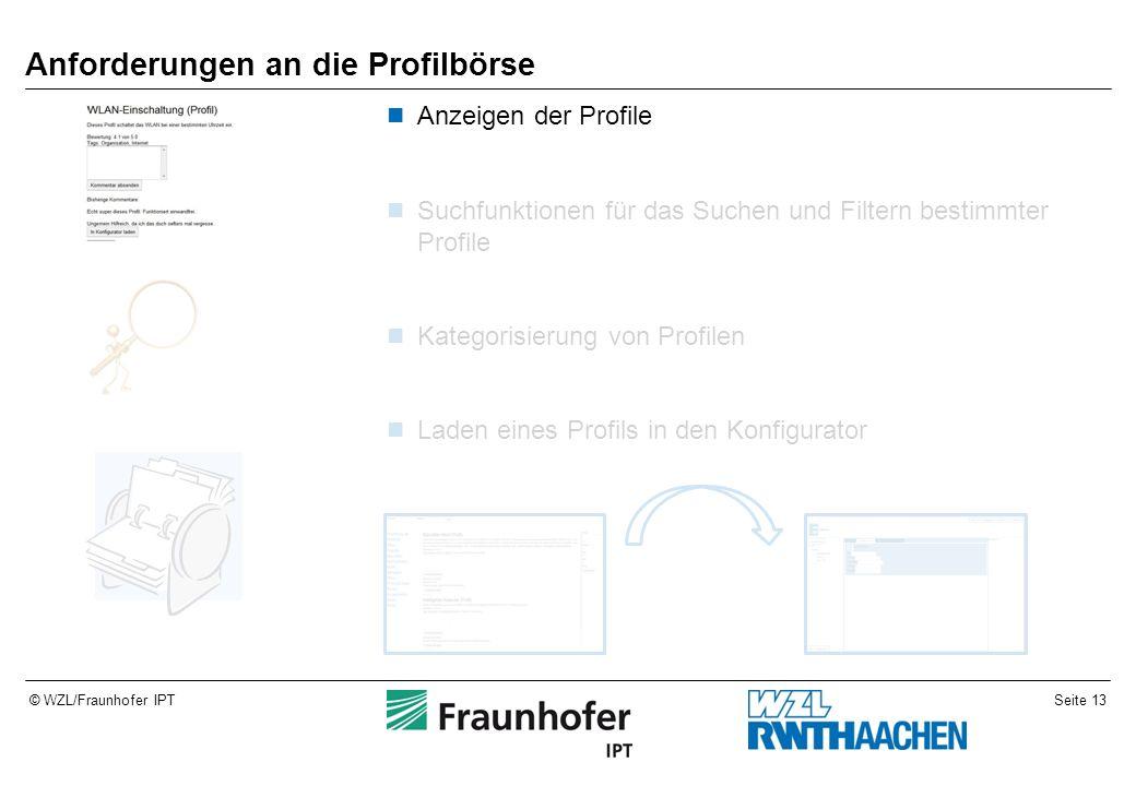 Seite 13© WZL/Fraunhofer IPT Anforderungen an die Profilbörse Anzeigen der Profile Suchfunktionen für das Suchen und Filtern bestimmter Profile Katego