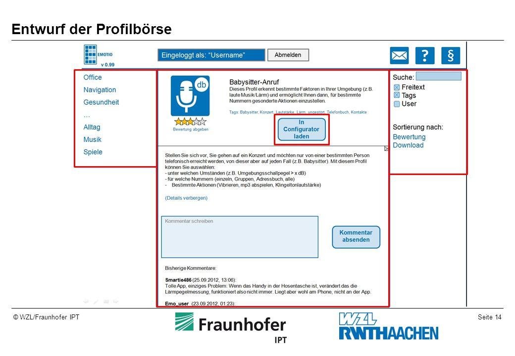Seite 14© WZL/Fraunhofer IPT Entwurf der Profilbörse
