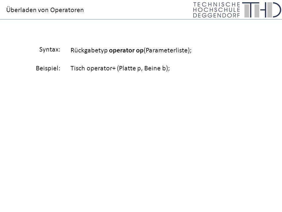 Überladen von Operatoren Rückgabetyp operator op(Parameterliste); Syntax: Beispiel: Tisch operator+ (Platte p, Beine b);