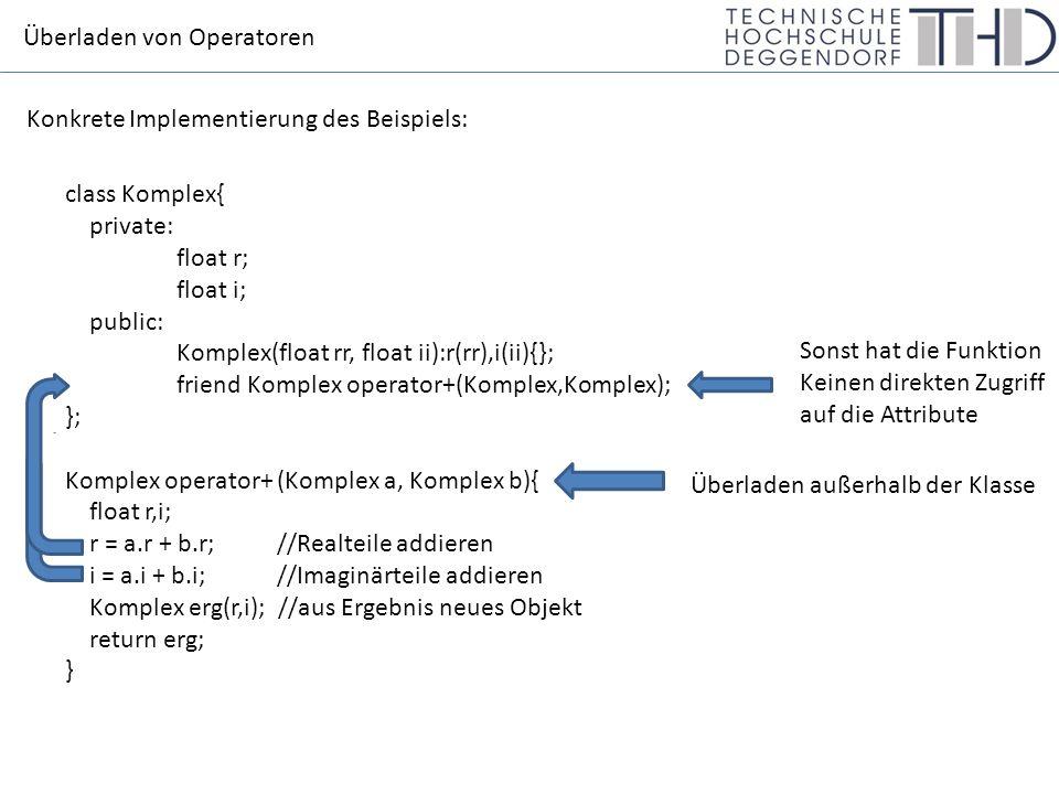 Überladen von Operatoren Konkrete Implementierung des Beispiels: class Komplex{ private: float r; float i; public: Komplex(float rr, float ii):r(rr),i(ii){}; friend Komplex operator+(Komplex,Komplex); }; Komplex operator+ (Komplex a, Komplex b){ float r,i; r = a.r + b.r;//Realteile addieren i = a.i + b.i;//Imaginärteile addieren Komplex erg(r,i); //aus Ergebnis neues Objekt return erg; } Überladen außerhalb der Klasse Sonst hat die Funktion Keinen direkten Zugriff auf die Attribute