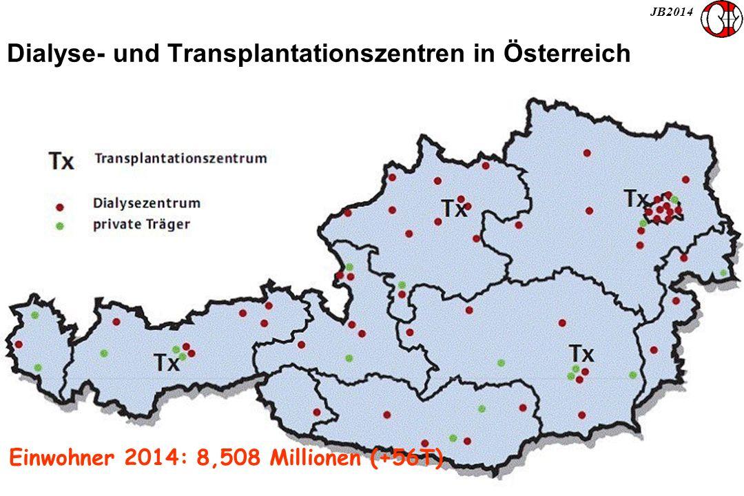 JB2014 Dialyse- und Transplantationszentren in Österreich Einwohner 2014: 8,508 Millionen (+56T)