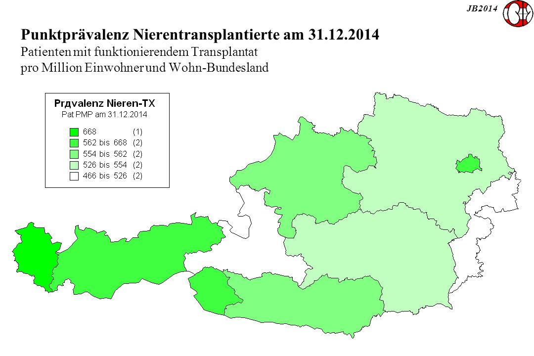 JB2014 Punktprävalenz Nierentransplantierte am 31.12.2014 Patienten mit funktionierendem Transplantat pro Million Einwohner und Wohn-Bundesland
