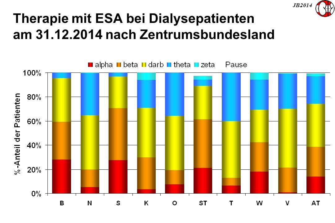 JB2014 Therapie mit ESA bei Dialysepatienten am 31.12.2014 nach Zentrumsbundesland