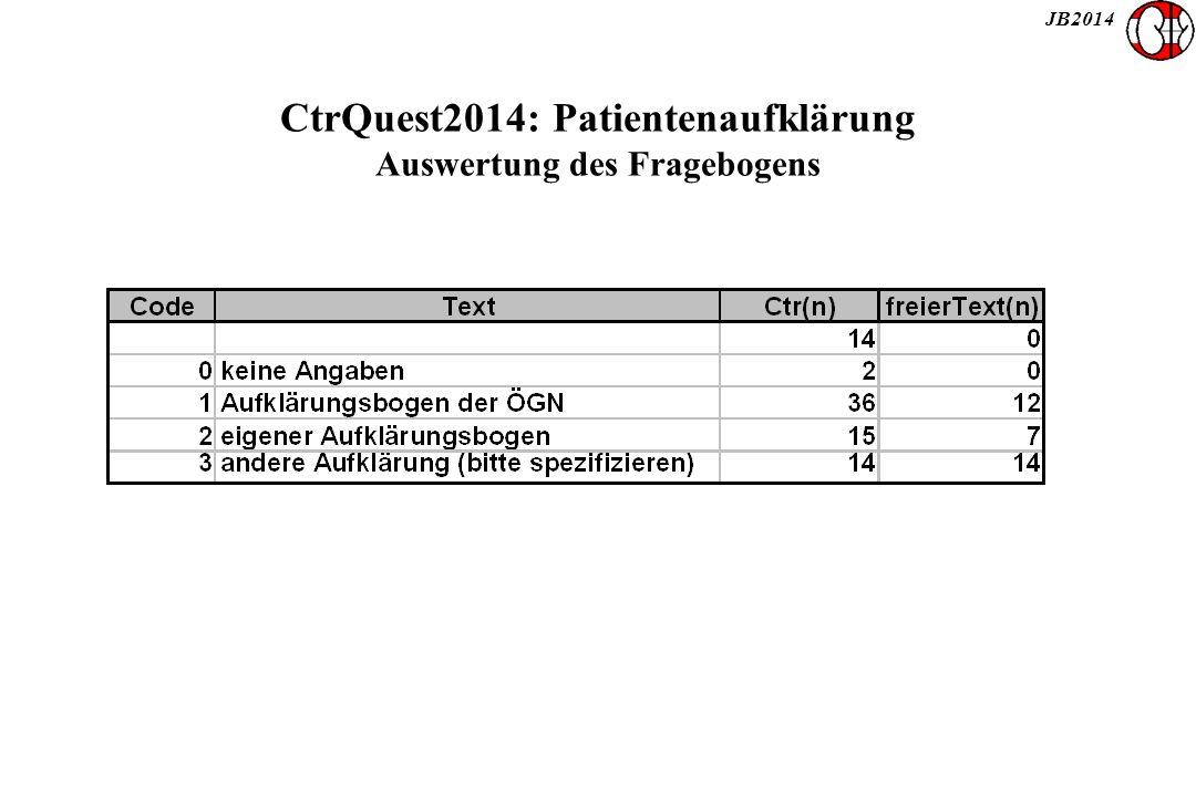 JB2014 CtrQuest2014: Patientenaufklärung Auswertung des Fragebogens