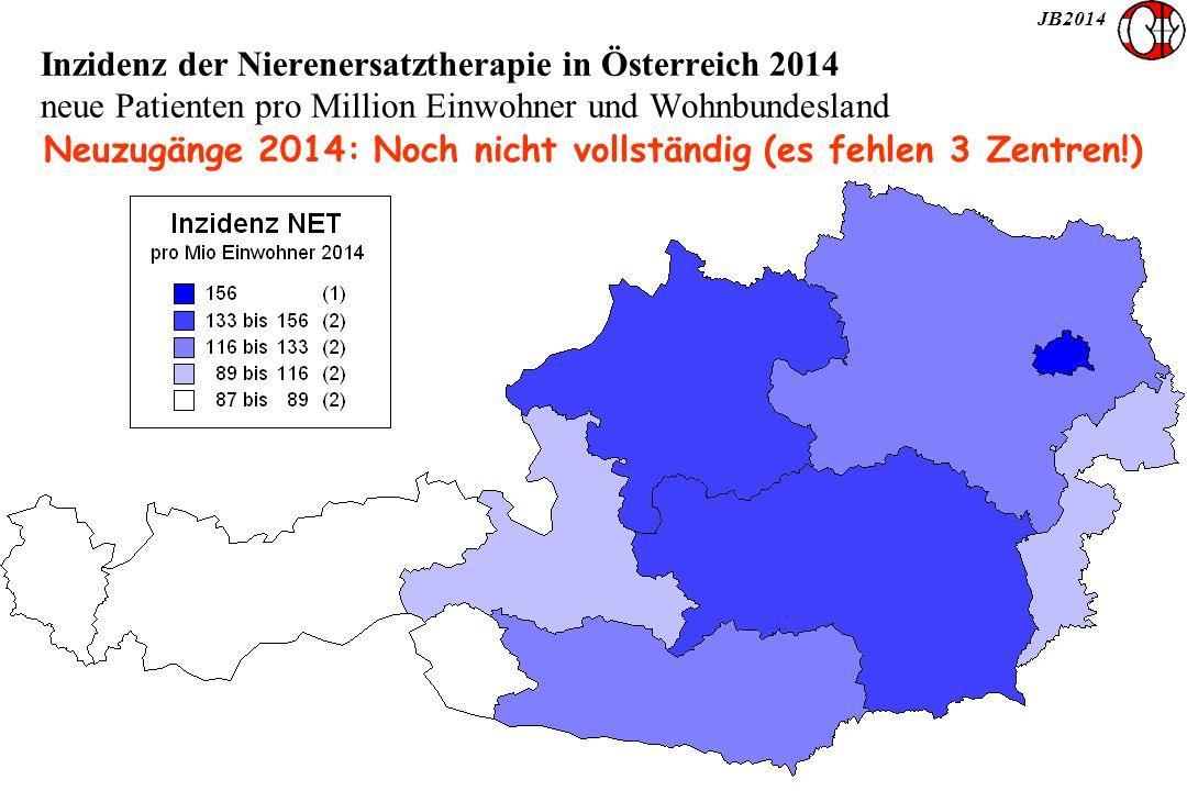 JB2014 Inzidenz der Nierenersatztherapie in Österreich 2014 neue Patienten pro Million Einwohner und Wohnbundesland Neuzugänge 2014: Noch nicht vollständig (es fehlen 3 Zentren!)