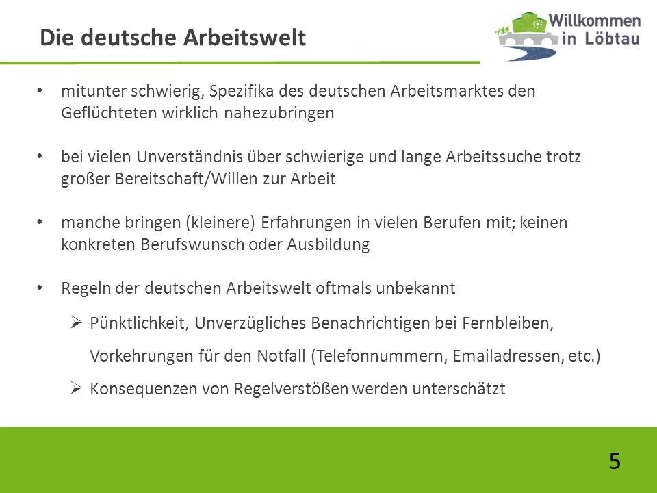 Die deutsche Arbeitswelt 5 mitunter schwierig, Spezifika des deutschen Arbeitsmarktes den Geflüchteten wirklich nahezubringen bei vielen Unverständnis über schwierige und lange Arbeitssuche trotz großer Bereitschaft/Willen zur Arbeit manche bringen (kleinere) Erfahrungen in vielen Berufen mit; keinen konkreten Berufswunsch oder Ausbildung Regeln der deutschen Arbeitswelt oftmals unbekannt  Pünktlichkeit, Unverzügliches Benachrichtigen bei Fernbleiben, Vorkehrungen für den Notfall (Telefonnummern, Emailadressen, etc.)  Konsequenzen von Regelverstößen werden unterschätzt