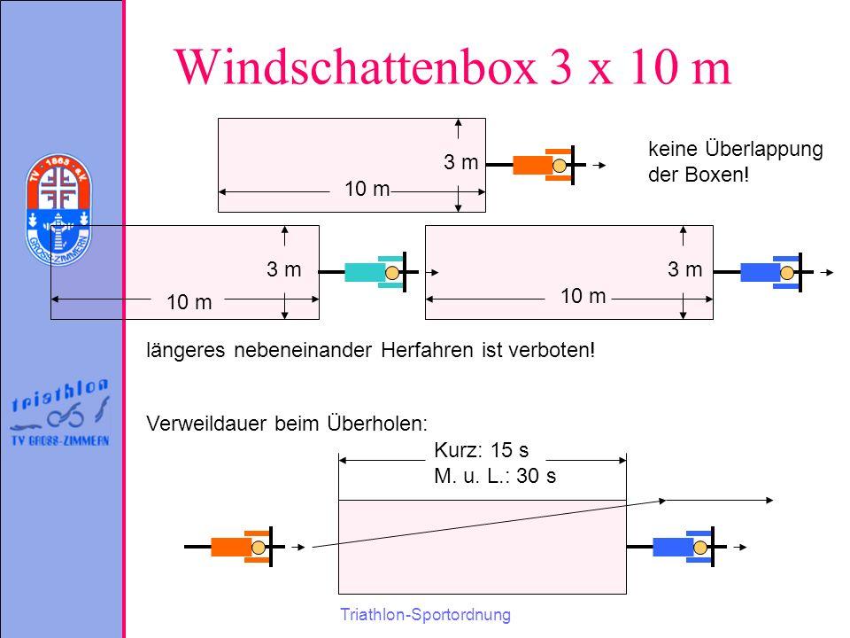 Triathlon-Sportordnung Windschattenbox 3 x 10 m 3 m 10 m 3 m 10 m keine Überlappung der Boxen.