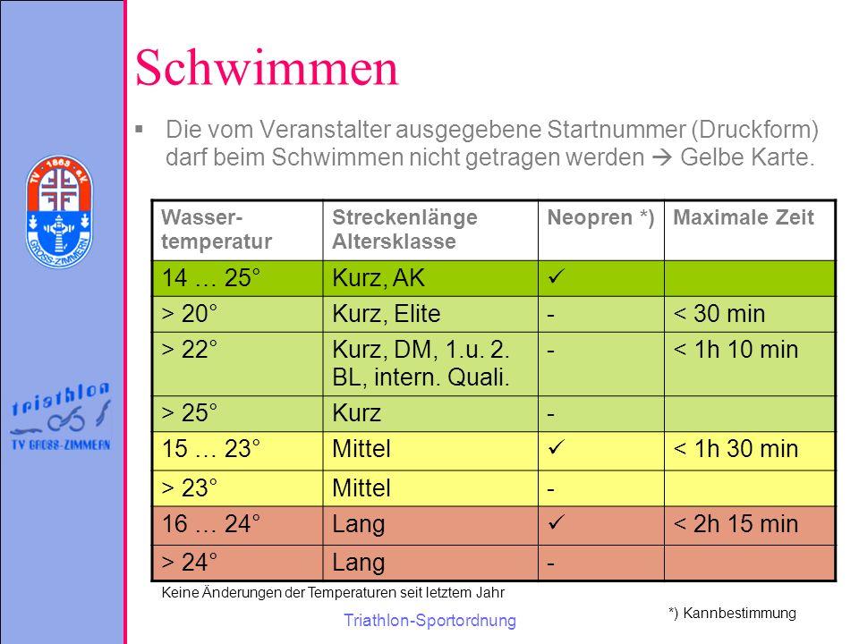 Triathlon-Sportordnung Schwimmen Wasser- temperatur Streckenlänge Altersklasse Neopren *)Maximale Zeit 14 … 25°Kurz, AK > 20°Kurz, Elite-< 30 min > 22°Kurz, DM, 1.u.