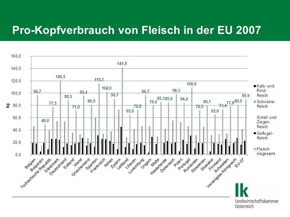 Pro-Kopfverbrauch von Fleisch in der EU 2007
