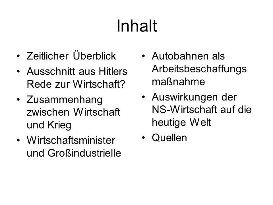 Inhalt Zeitlicher Überblick Ausschnitt aus Hitlers Rede zur Wirtschaft.