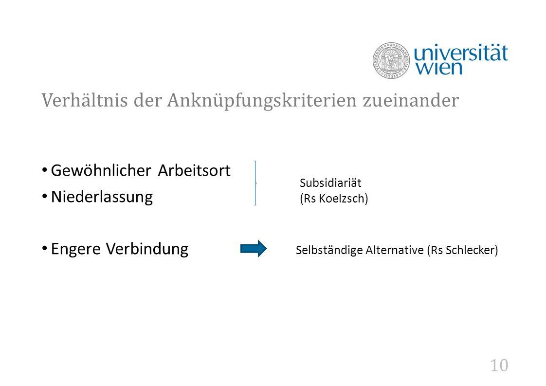 10 Verhältnis der Anknüpfungskriterien zueinander Gewöhnlicher Arbeitsort Niederlassung Engere Verbindung Selbständige Alternative (Rs Schlecker) Subsidiariät (Rs Koelzsch)