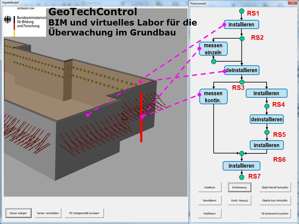 installieren deinstallieren installieren deinstallieren messen kontin. installieren messen einzeln RS1 RS2 RS3 RS4 RS5 RS6 RS7 GeoTechControl BIM und