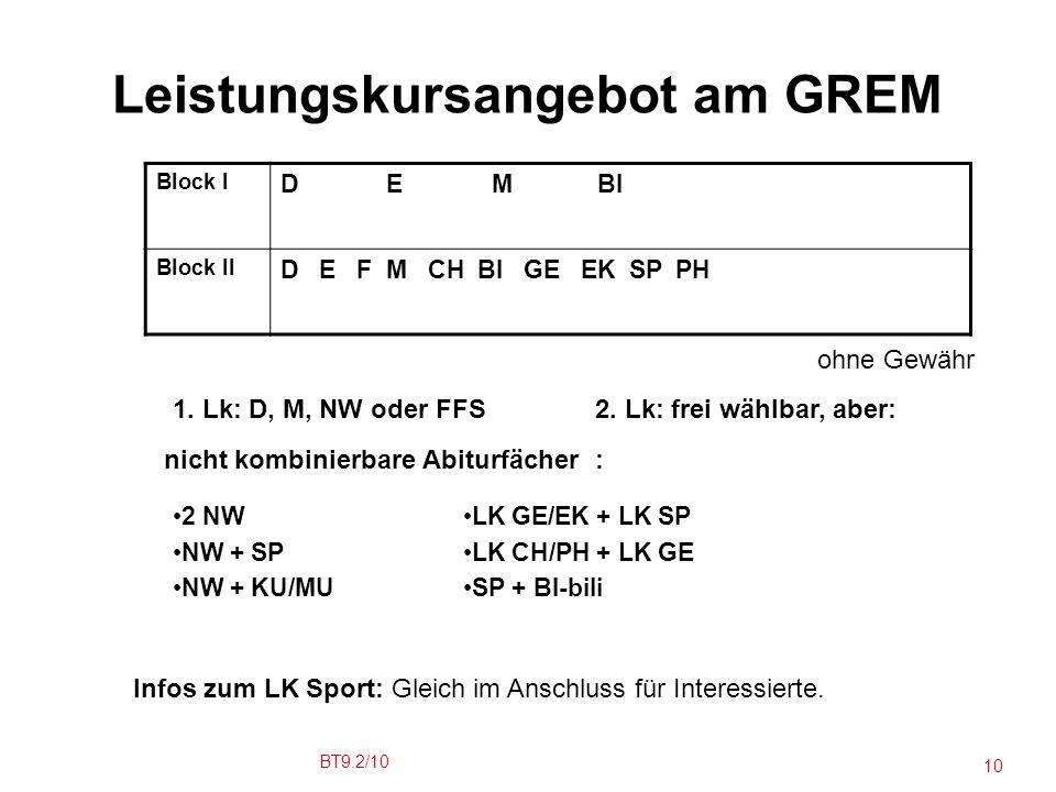 BT9.2/10 10 Leistungskursangebot am GREM Block I DEMBI Block II D E F M CH BI GE EK SP PH nicht kombinierbare Abiturfächer : ohne Gewähr 2 NW NW + SP NW + KU/MU LK GE/EK + LK SP LK CH/PH + LK GE SP + BI-bili 1.