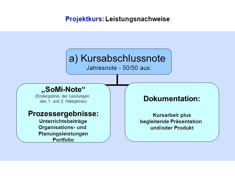 """Projektkurs: Leistungsnachweise a) Kursabschlussnote Jahresnote - 50/50 aus: """"SoMi-Note (Endergebnis der Leistungen des 1."""