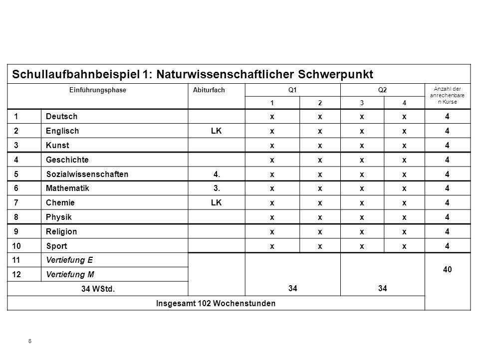 """7 Beinhalten zwei der Fächer """"Deutsch, Mathematik, Fremdsprache ."""