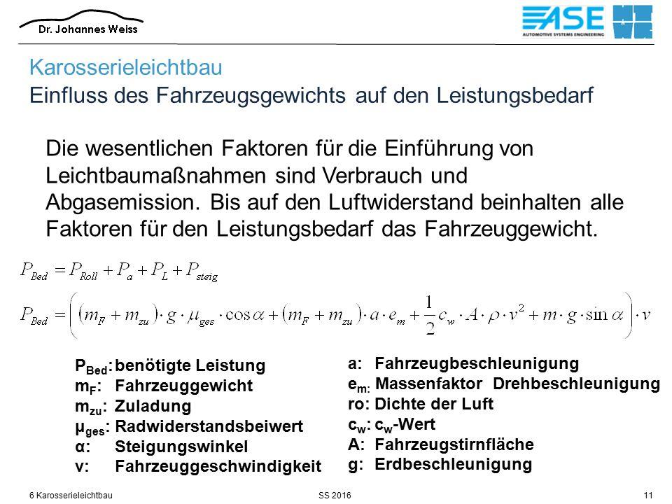 SS 20166 Karosserieleichtbau11 Die wesentlichen Faktoren für die Einführung von Leichtbaumaßnahmen sind Verbrauch und Abgasemission.