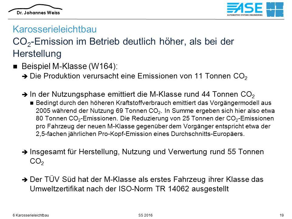SS 20166 Karosserieleichtbau19 Karosserieleichtbau CO 2 -Emission im Betrieb deutlich höher, als bei der Herstellung Beispiel M-Klasse (W164):  Die Produktion verursacht eine Emissionen von 11 Tonnen CO 2  In der Nutzungsphase emittiert die M-Klasse rund 44 Tonnen CO 2 Bedingt durch den höheren Kraftstoffverbrauch emittiert das Vorgängermodell aus 2005 während der Nutzung 69 Tonnen CO 2.