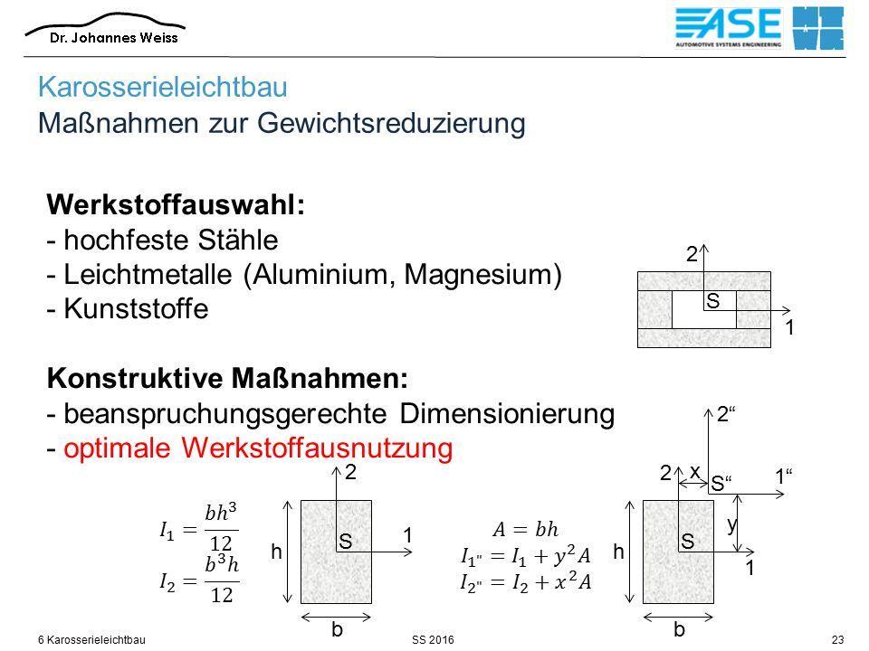 SS 20166 Karosserieleichtbau23 Werkstoffauswahl: - hochfeste Stähle - Leichtmetalle (Aluminium, Magnesium) - Kunststoffe Konstruktive Maßnahmen: - beanspruchungsgerechte Dimensionierung - optimale Werkstoffausnutzung Karosserieleichtbau Maßnahmen zur Gewichtsreduzierung S 1 2 b h S 1 2 b h S 1 2 y x S 1 2