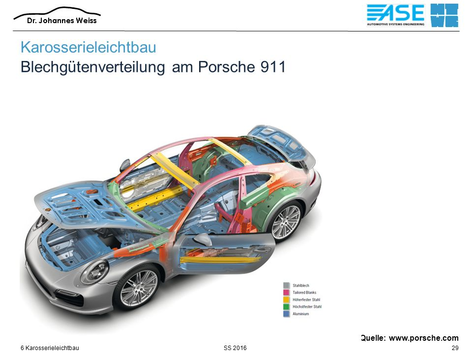 SS 20166 Karosserieleichtbau29 Quelle: www.porsche.com Karosserieleichtbau Blechgütenverteilung am Porsche 911