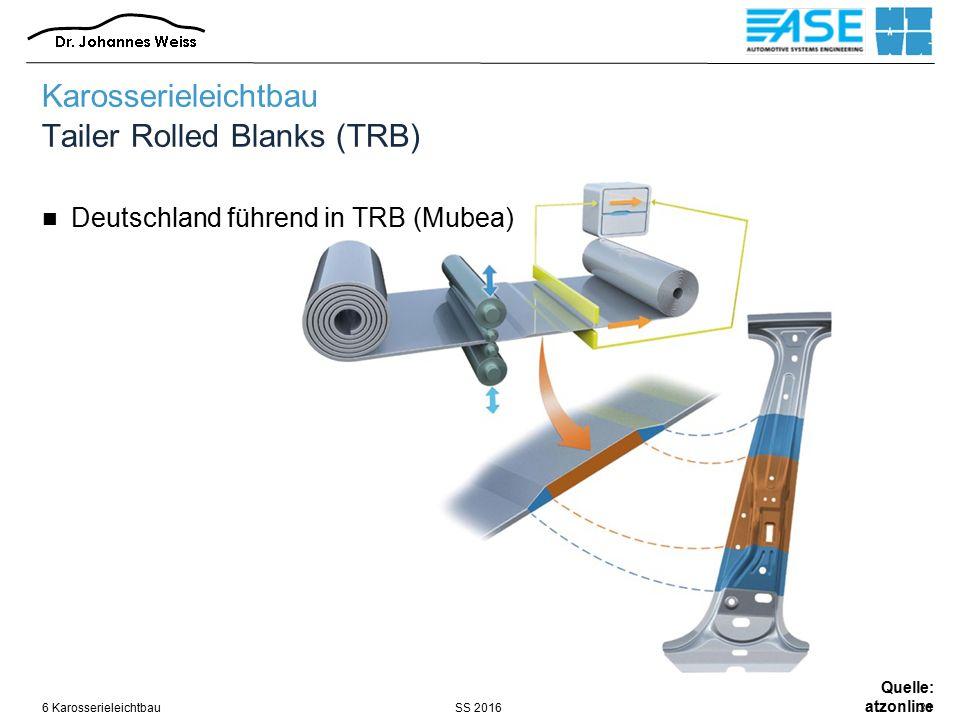 SS 20166 Karosserieleichtbau31 Quelle: atzonline Karosserieleichtbau Tailer Rolled Blanks (TRB) Deutschland führend in TRB (Mubea)