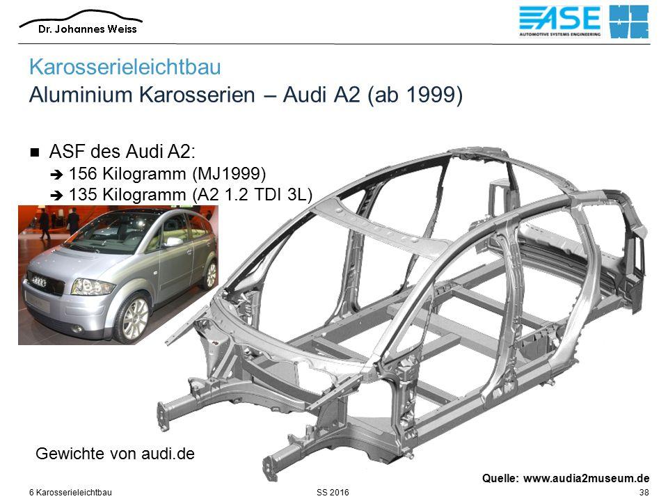 SS 20166 Karosserieleichtbau38 Karosserieleichtbau Aluminium Karosserien – Audi A2 (ab 1999) ASF des Audi A2:  156 Kilogramm (MJ1999)  135 Kilogramm (A2 1.2 TDI 3L) Quelle: www.audia2museum.de Gewichte von audi.de