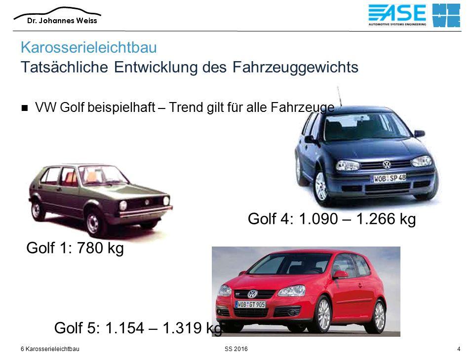 SS 20166 Karosserieleichtbau4 Golf 1: 780 kg Golf 4: 1.090 – 1.266 kg Golf 5: 1.154 – 1.319 kg Karosserieleichtbau Tatsächliche Entwicklung des Fahrzeuggewichts VW Golf beispielhaft – Trend gilt für alle Fahrzeuge