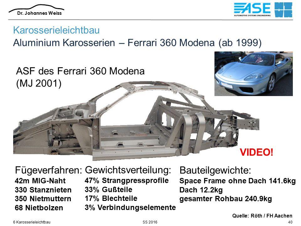 SS 20166 Karosserieleichtbau40 ASF des Ferrari 360 Modena (MJ 2001) Fügeverfahren: 42m MIG-Naht 330 Stanznieten 350 Nietmuttern 68 Nietbolzen Gewichtsverteilung: 47% Strangpressprofile 33% Gußteile 17% Blechteile 3% Verbindungselemente Bauteilgewichte: Space Frame ohne Dach 141.6kg Dach 12.2kg gesamter Rohbau 240.9kg VIDEO.