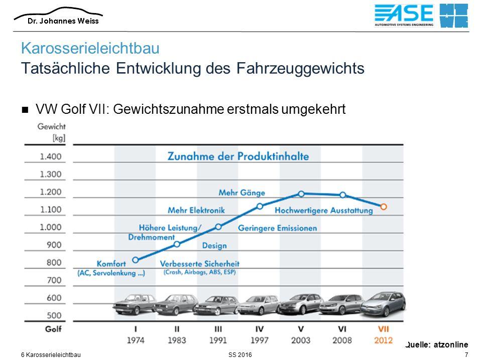 SS 20166 Karosserieleichtbau8 Karosserieleichtbau Tatsächliche Entwicklung des Fahrzeuggewichts Mit hohem Aufwand wird der Mehrverbrauch wieder kompensiert:  Beispiel BMW (Vergleich Äpfel mit Birnen (siehe Quelle) aber Trend stimmt): BMW 324d  Baujahr 1989  Verbrauch8,6 l/100km (AutoBild Testrunde mit Autobahn-Vollgasanteil)  Leistung86 PS  Vmax166 km/h  Gewicht1170 kg  Bereifung175/?.