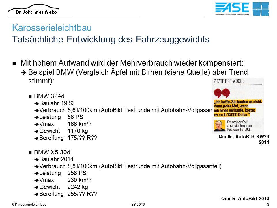 SS 20166 Karosserieleichtbau8 Karosserieleichtbau Tatsächliche Entwicklung des Fahrzeuggewichts Mit hohem Aufwand wird der Mehrverbrauch wieder kompensiert:  Beispiel BMW (Vergleich Äpfel mit Birnen (siehe Quelle) aber Trend stimmt): BMW 324d  Baujahr 1989  Verbrauch8,6 l/100km (AutoBild Testrunde mit Autobahn-Vollgasanteil)  Leistung86 PS  Vmax166 km/h  Gewicht1170 kg  Bereifung175/ .