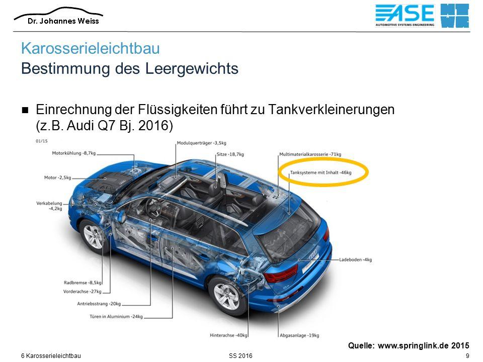 SS 20166 Karosserieleichtbau9 Karosserieleichtbau Bestimmung des Leergewichts Einrechnung der Flüssigkeiten führt zu Tankverkleinerungen (z.B.