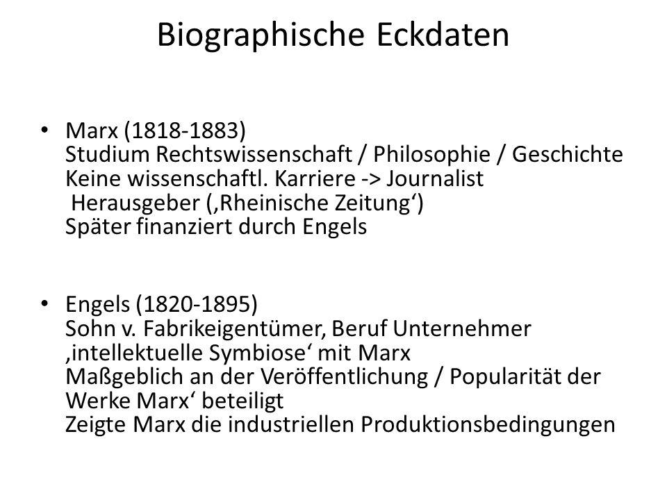 Historischer Kontext – 1848 Industrialisierung -> Fabrik-Arbeit = Entfremdung & Verelendung des Proletariats 'Wissenschaftlicher Sozialismus' (M/E) vs.