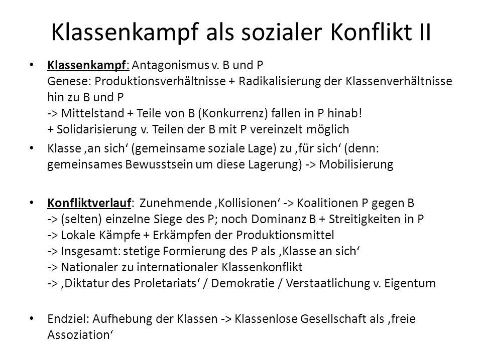Anhang / Ergänzung 1.Klassen-Verständnis (Gegensatz + 'an sich' zu 'für sich') 2.Geschichtsverständnis 3.Basis-Überbau + dessen Konsequenzen 4.Konsequenzen für Politik & Staat 5.Nach der Revolution?