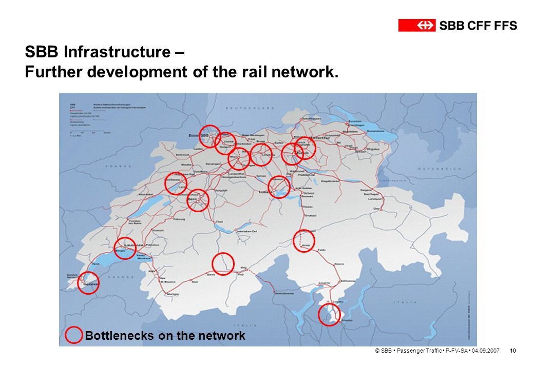 © SBB Passenger Traffic P-FV-SA 04.09.200710 SBB Infrastructure – Further development of the rail network. Bottlenecks on the network
